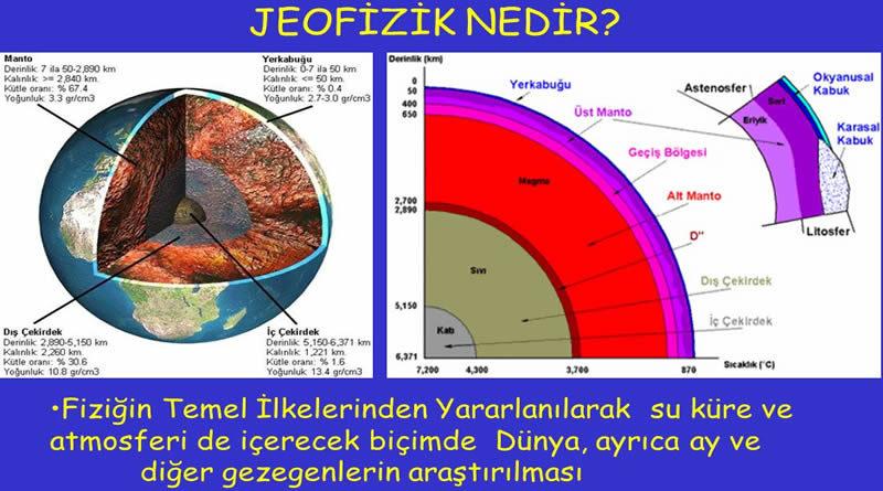 JEOFİZİK